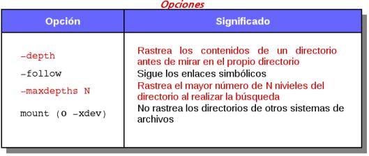 find_opciones