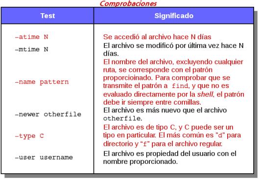 find_test