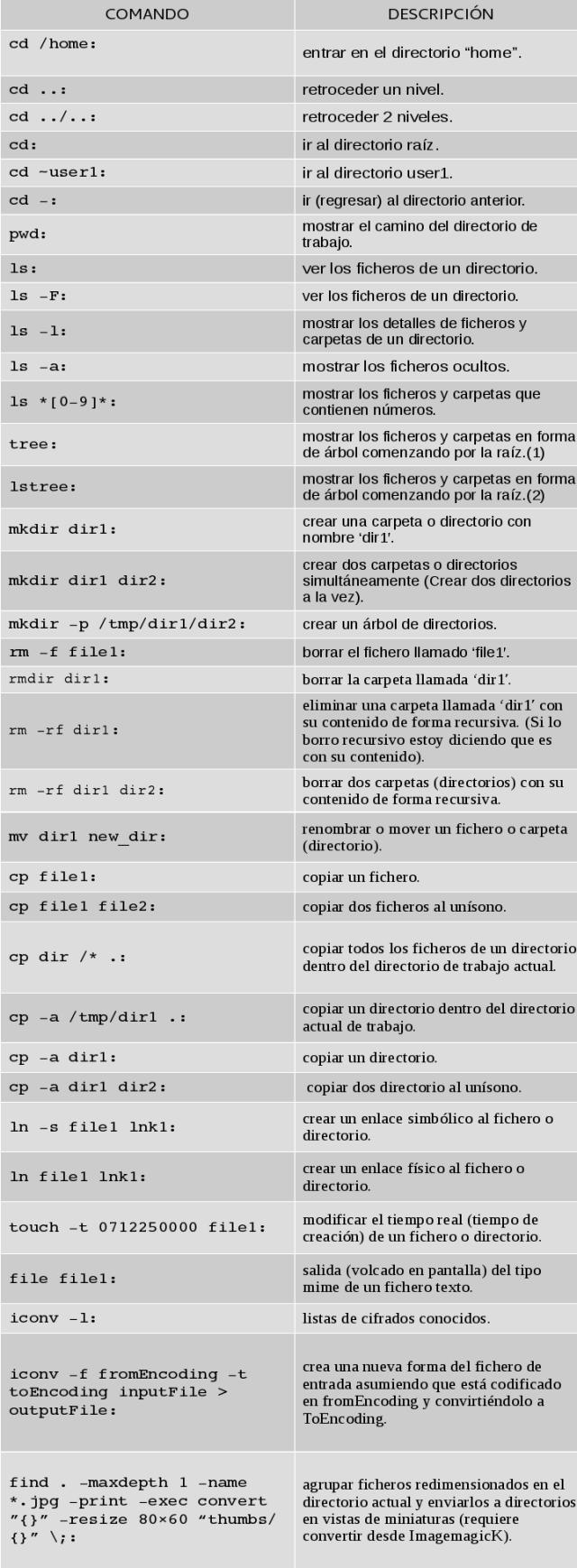 archivos_directorios