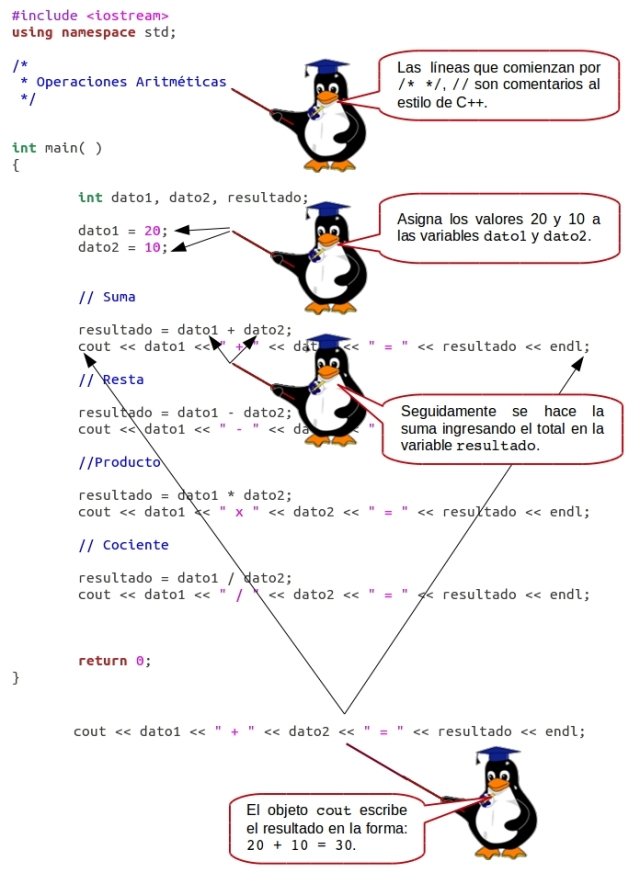 operaciones_explicacion