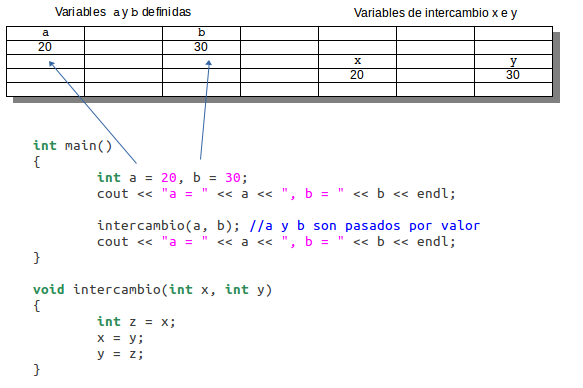 variables_1