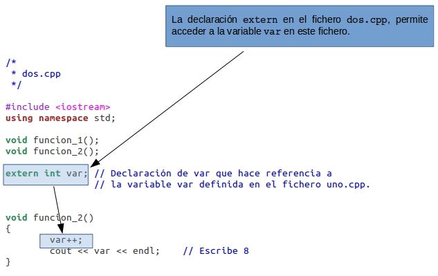 declaraciones_grafico_4