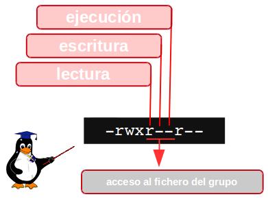 grupo_2